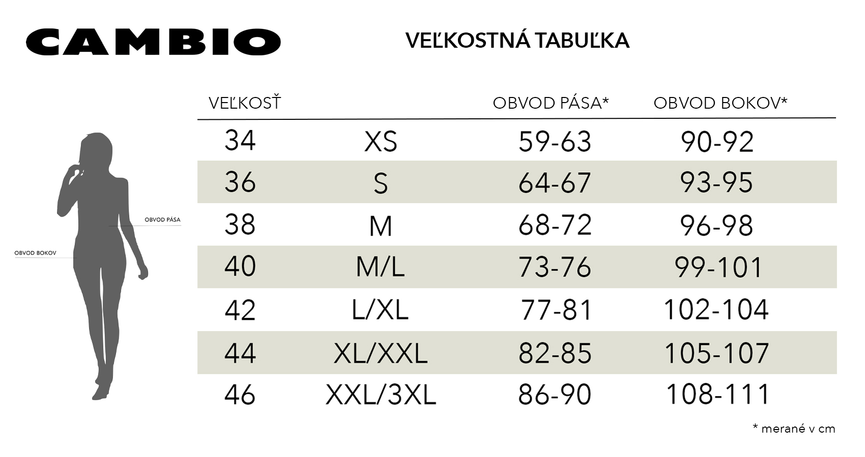 CAMBIO  veľkostná tabuľka - Dámske nohavice CAMBIO